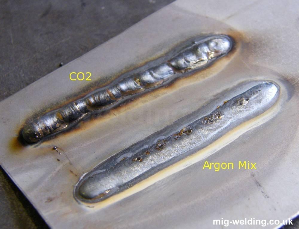co2-vs-argoshield-thin.jpg