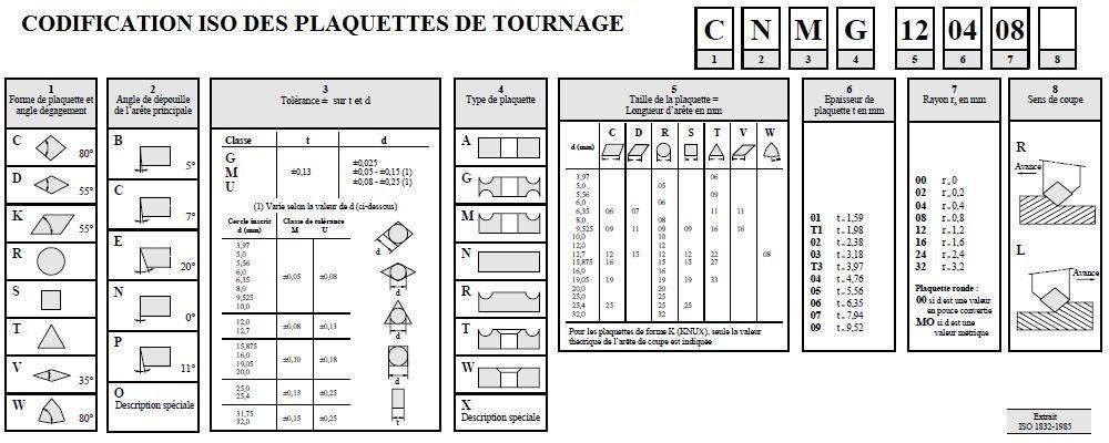 CODE PLAQUETTE TOURNAGE.jpg