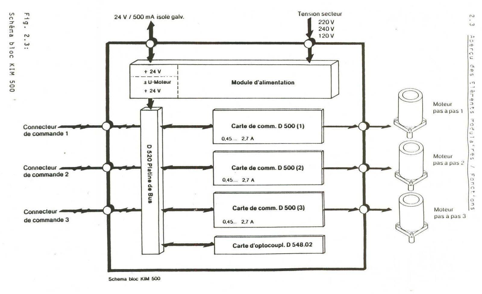 Commande P20C.jpg