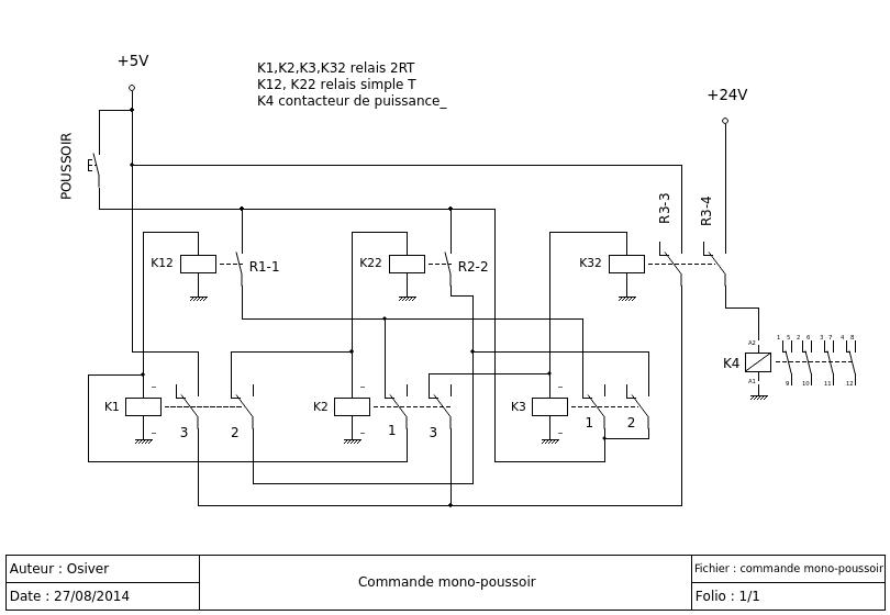 commande_mono-poussoir.png