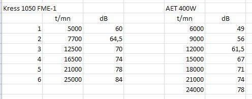 comparatif%20bruit%20aet400w-kress1050fme1.jpg