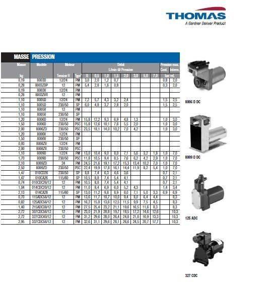 Compresseur Thomas page 5.JPG