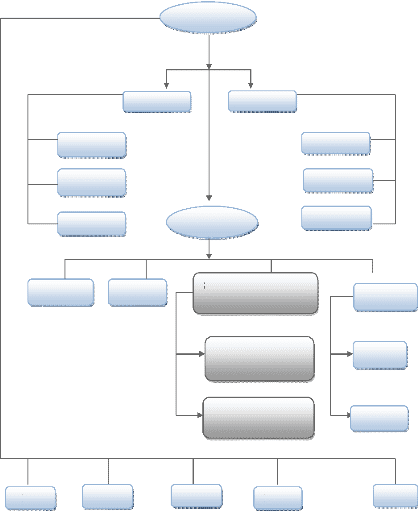 Conception-et-realisation-dune-application-web-pour-la-gestion-des-stocks-cas-detude-magasin40.png