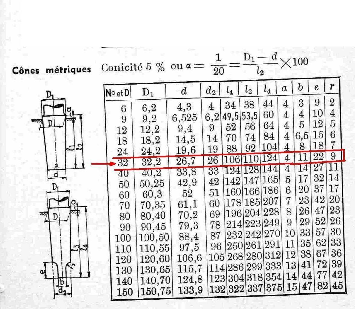cones métrique 5 pour cent détail.JPG