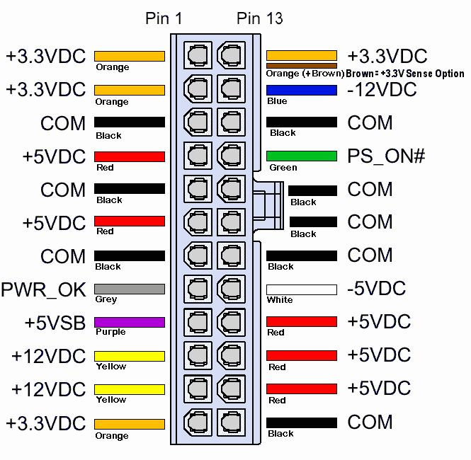 ConnecteurATX24.png