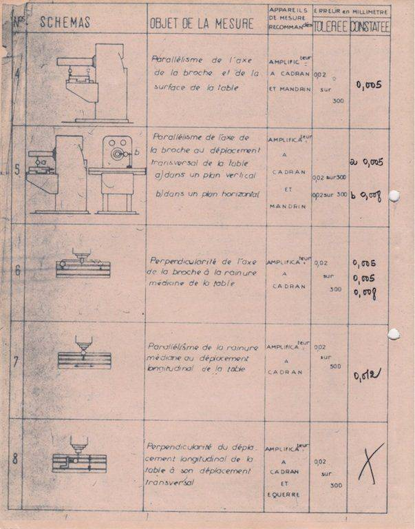 Contrôle Dufour N°2.jpg