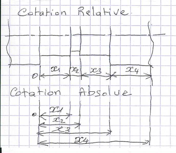 Cotations.jpg