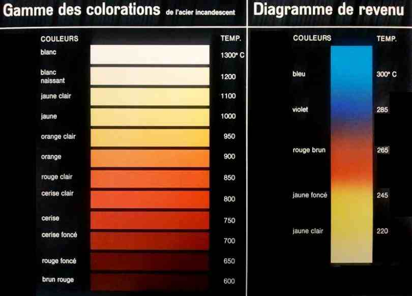 couleur temperature 1.jpg