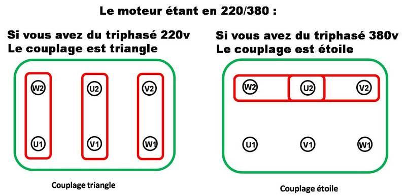 couplage%252520220%252520380.jpg