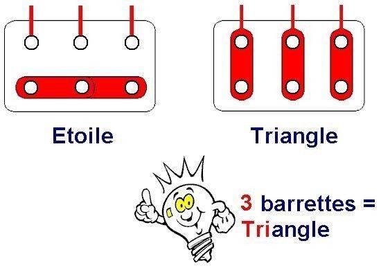 couplage-etoile-ou-triangle-moteur-asynchrone-1.jpg