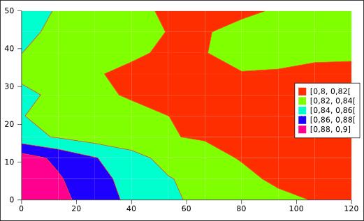 courbe de niveau.png