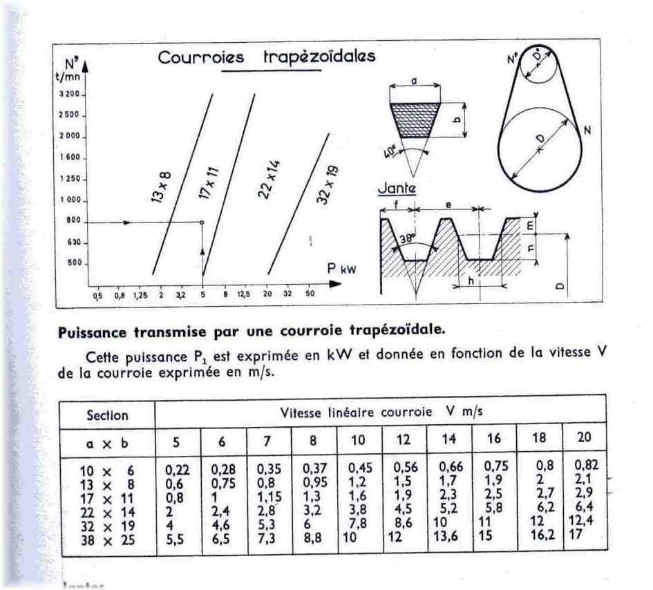 CourroieTrapez1.JPG