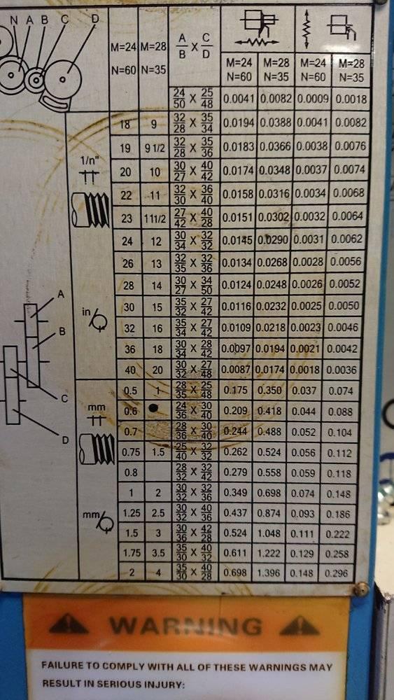 CQ 6133 28-01-2020 15-24-27.JPG