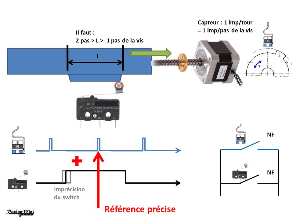 de-course-et-2-capteurs-pour-plus-de-precision-png.png