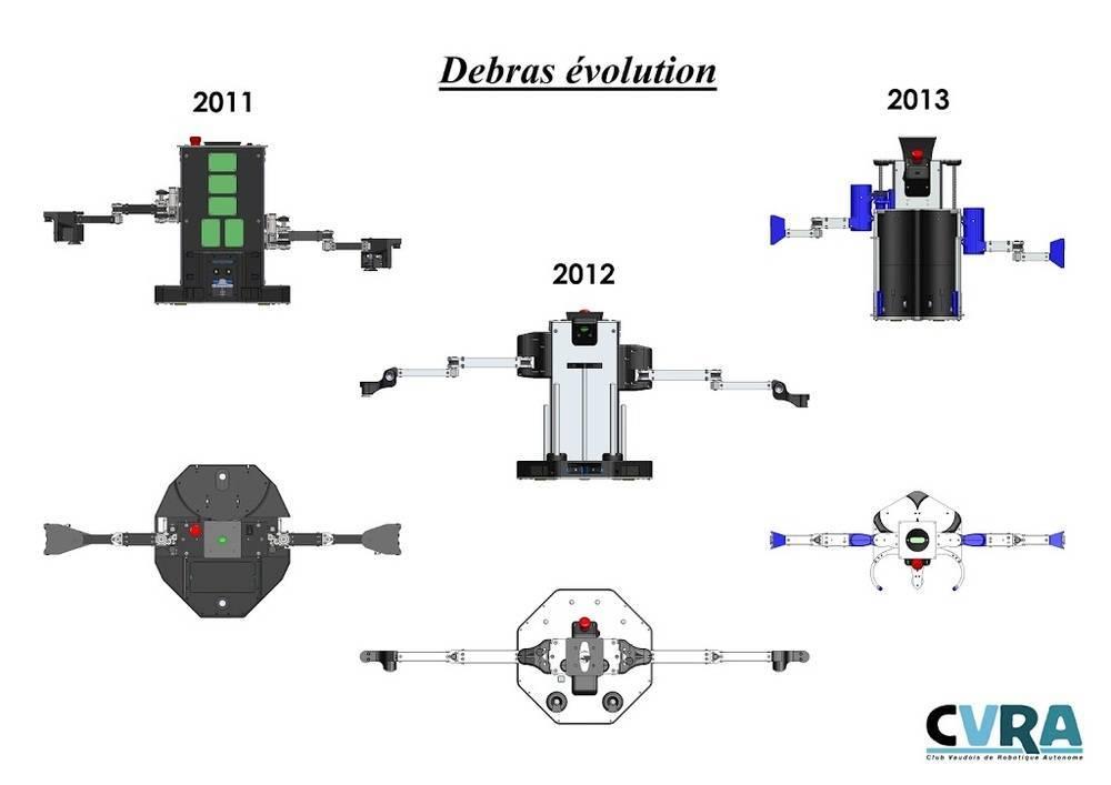 Debras_evolution.jpg