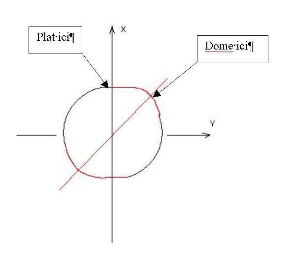 Defaut_cercle.jpg