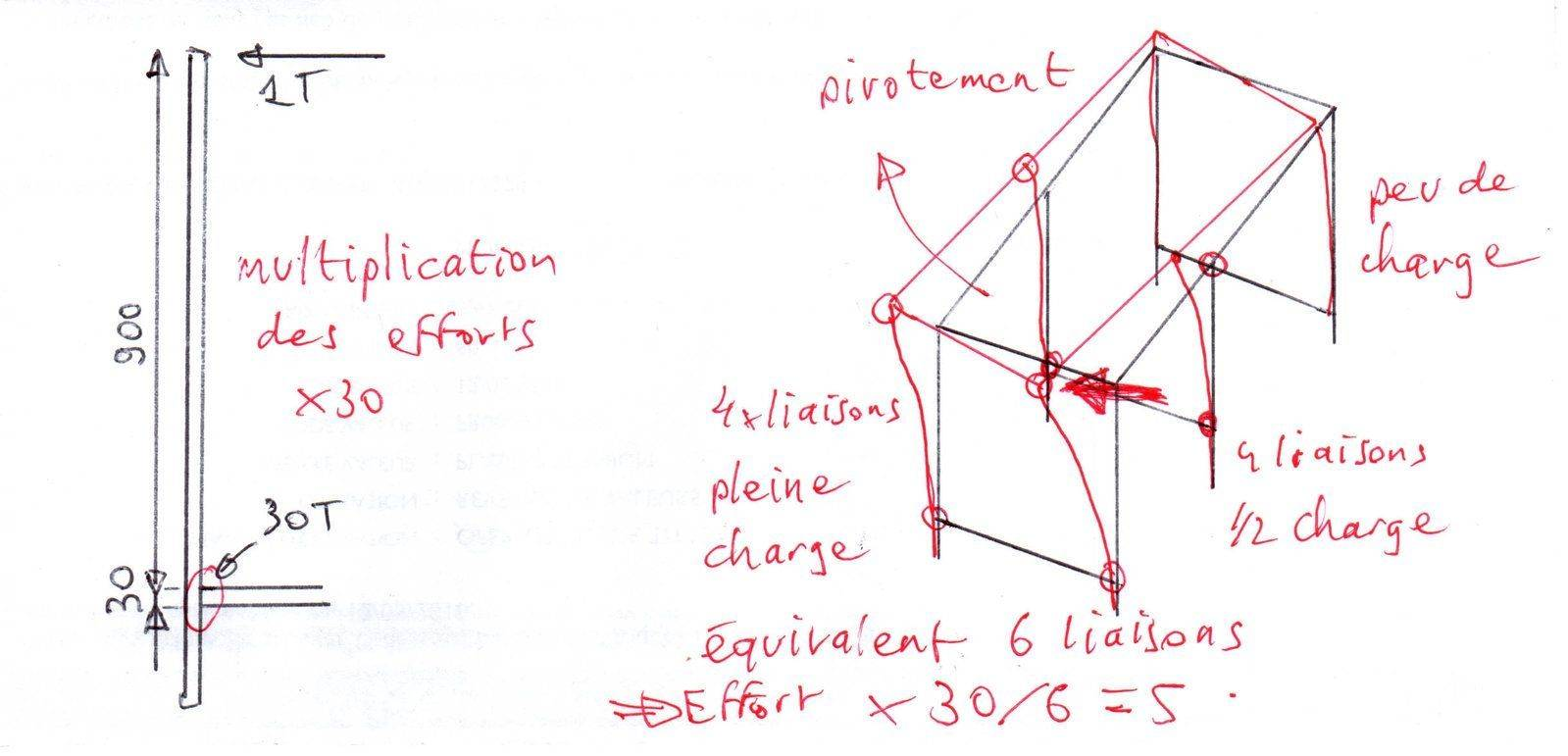 Déformation table FB29.jpg