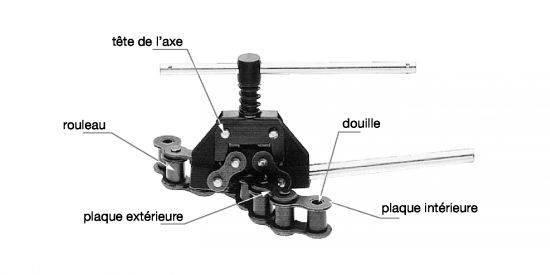derive-chaine-rouleaux-a2_09-dmod1.jpg
