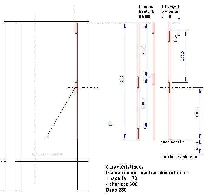 dessin_guidages_et_courses.jpg