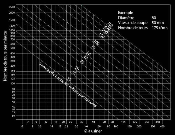 diagramme.jpg
