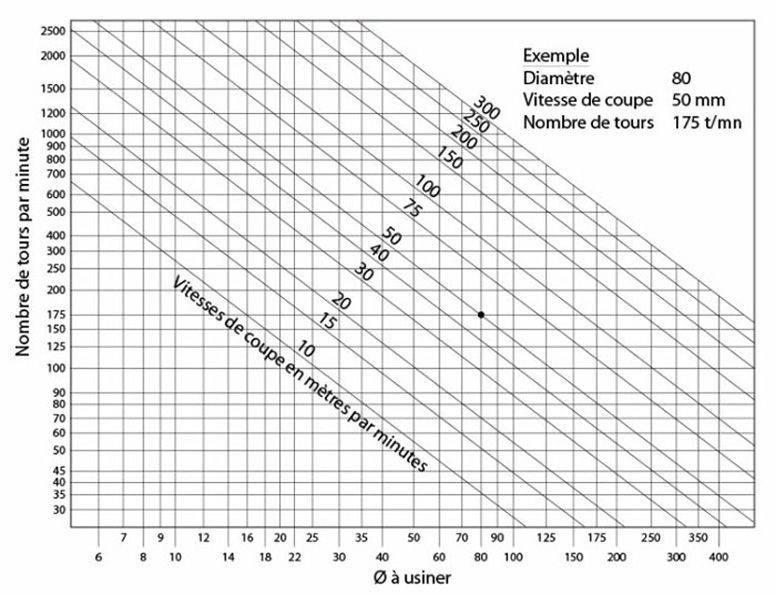 diagramme12.jpg