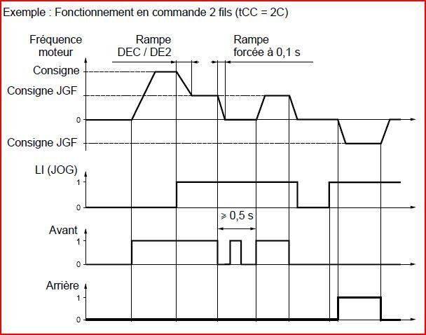 DiagrammeAltivar2.JPG