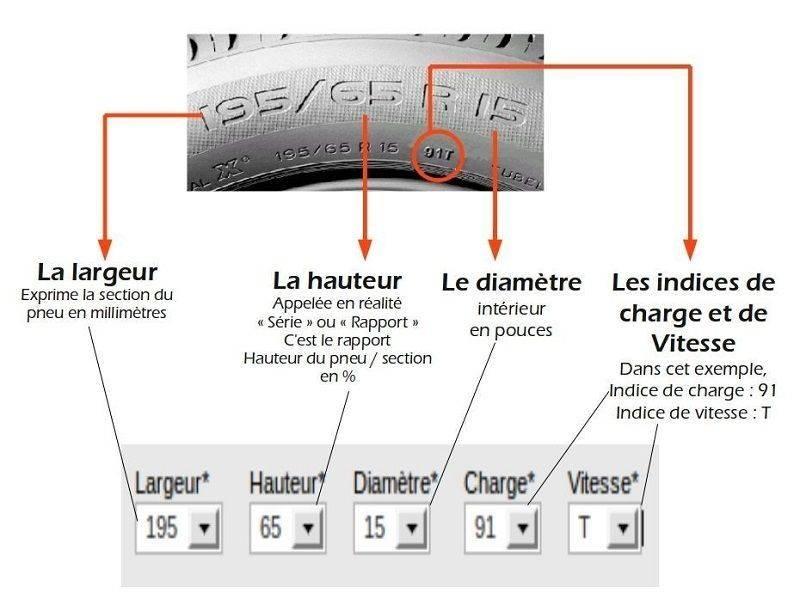 dimensions pneus.jpg