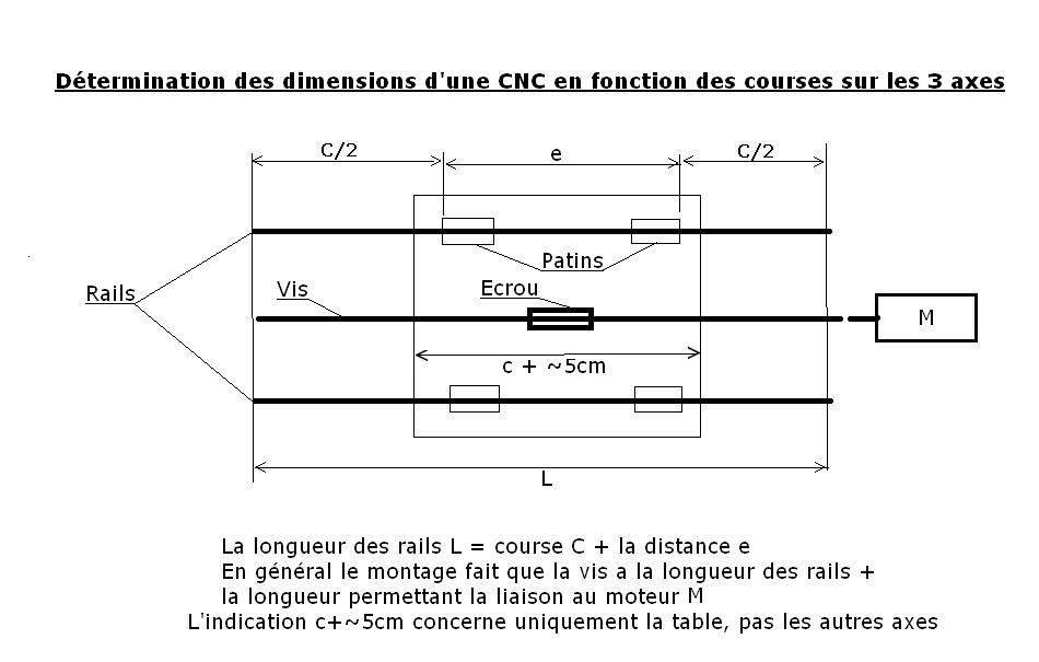 Dimensions_rails.JPG