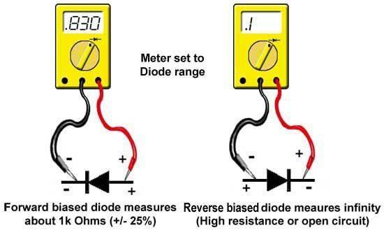 diode_meters.jpg