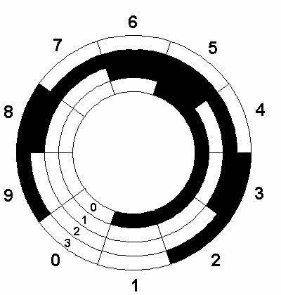 disque_roue_codeuse.jpg