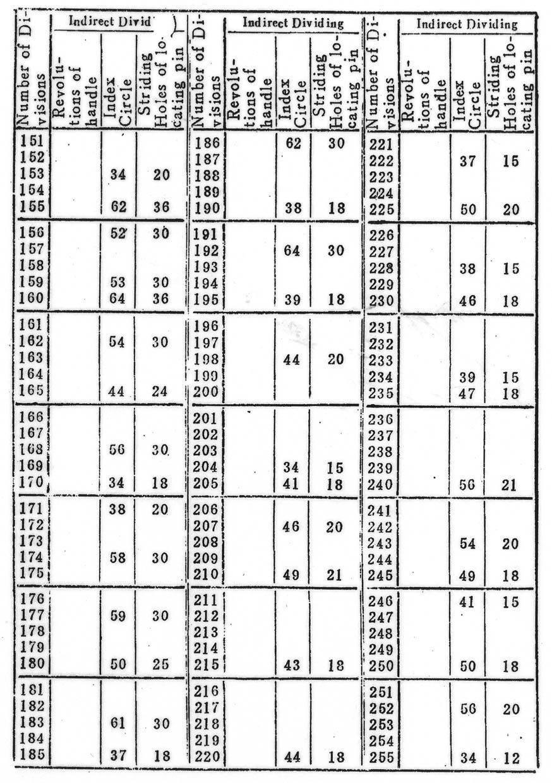 Div. 151-255.jpg