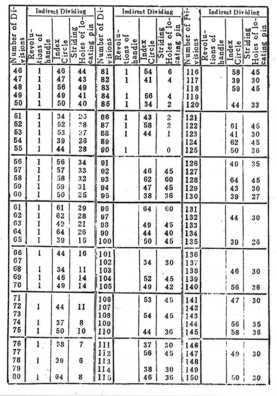 Div. 46 -150.jpg