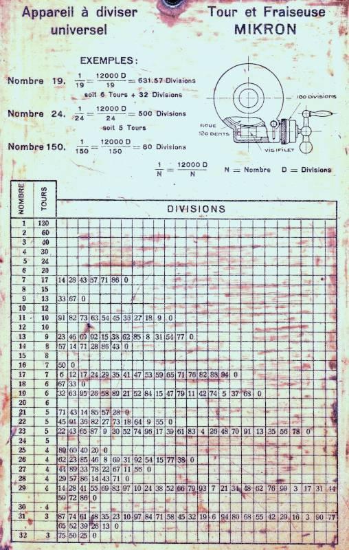 Divisions Appareil MIKRON-111.jpg