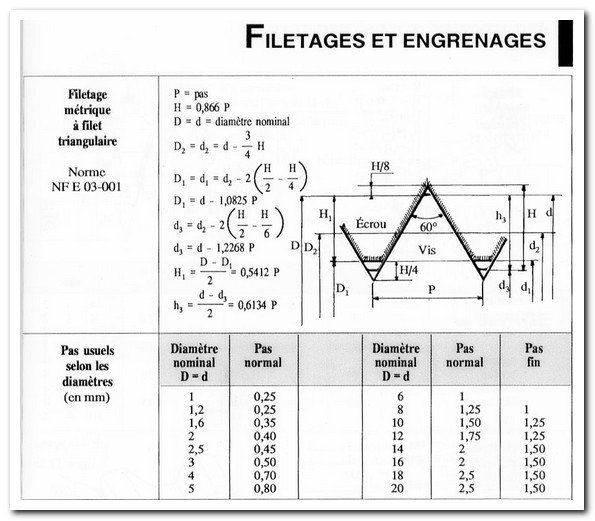 doc_filetages.jpg