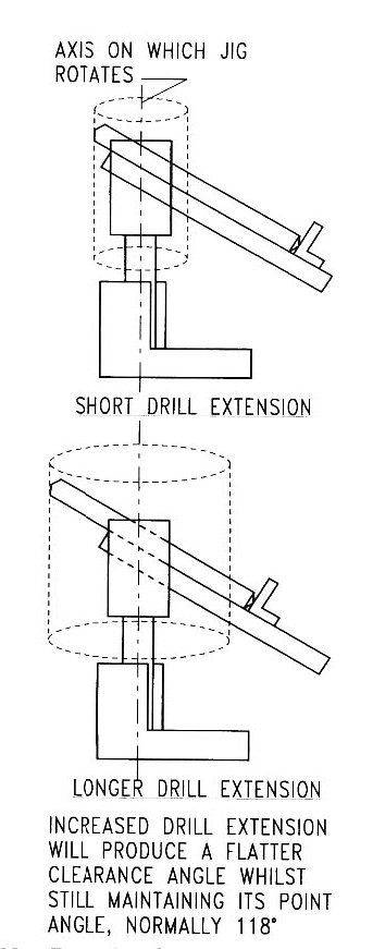 drill-grind-extension_1.jpg