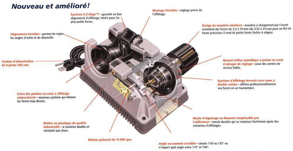 Drill_Doctor_Tivoly_750.jpg
