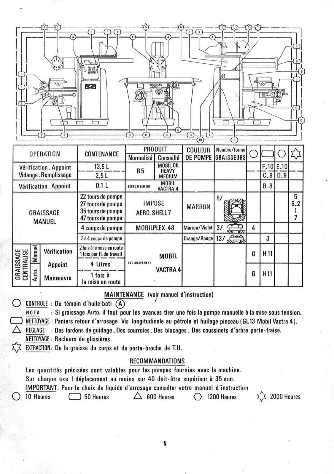 Dufour221 plan graissage .jpg