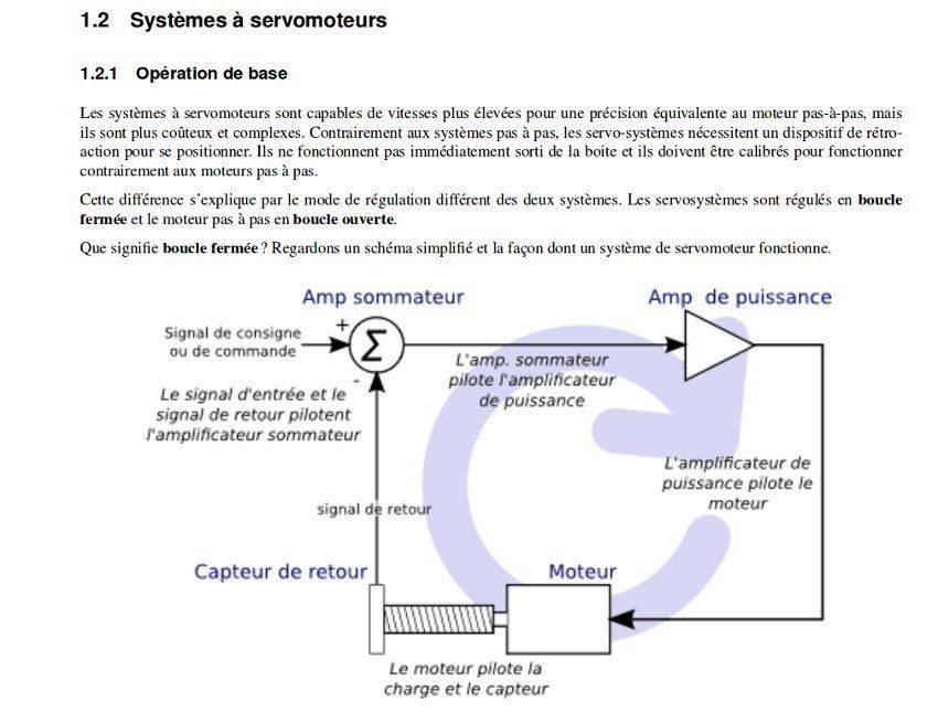 EMC2_Integrator_Manual_fr.jpg