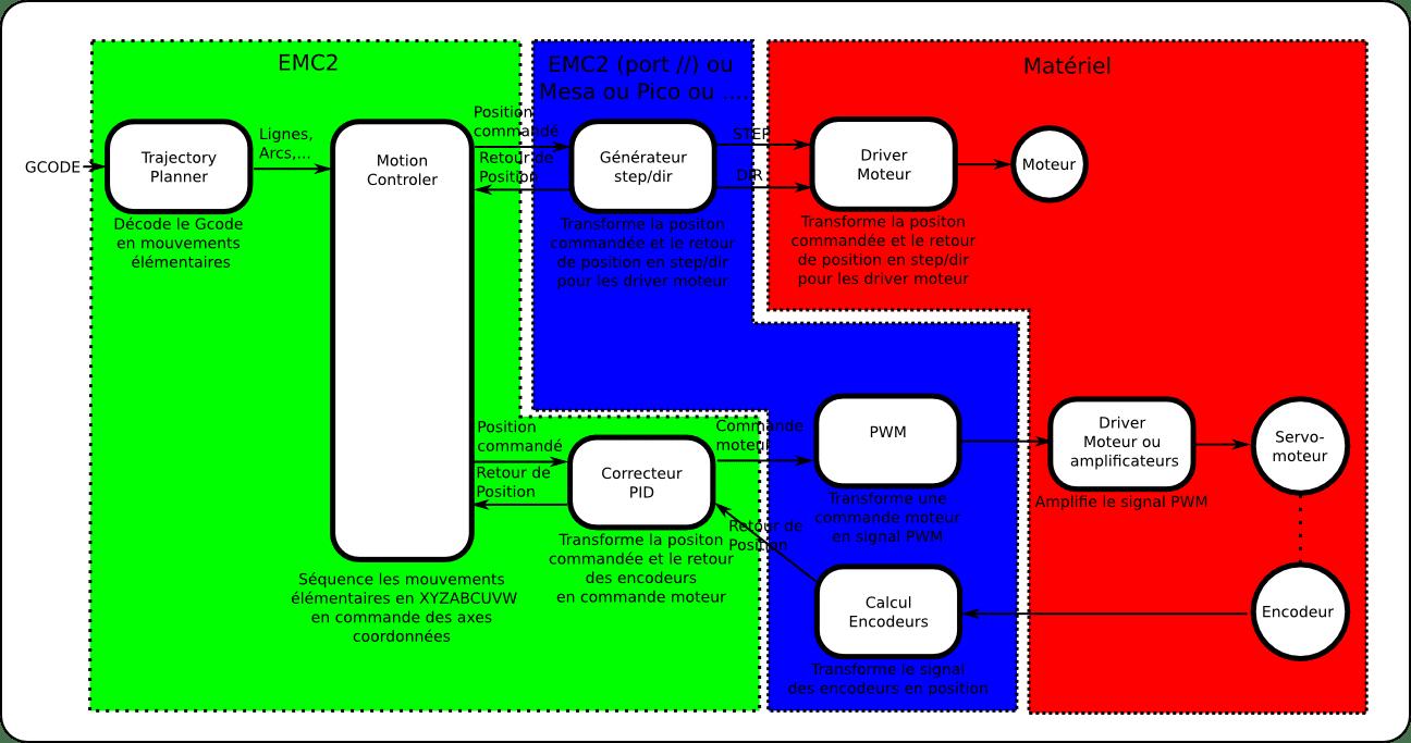 emc2_simplifié.png