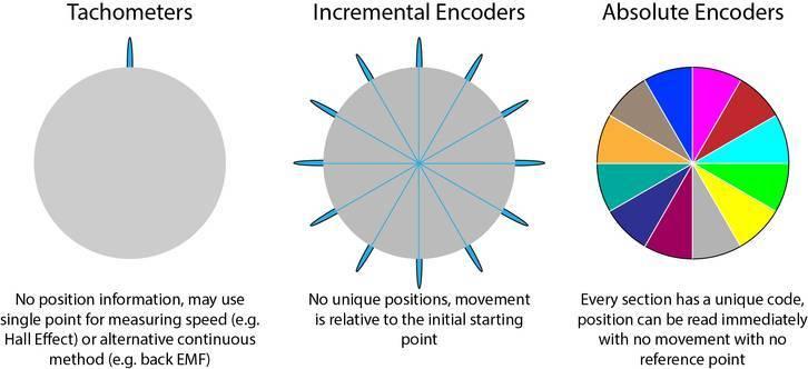 encoders.jpg