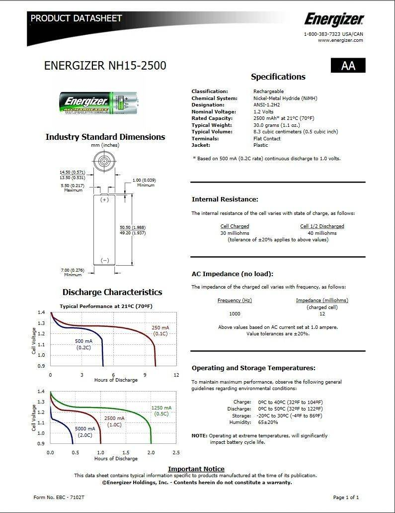 Energizer Data Sheet.jpg