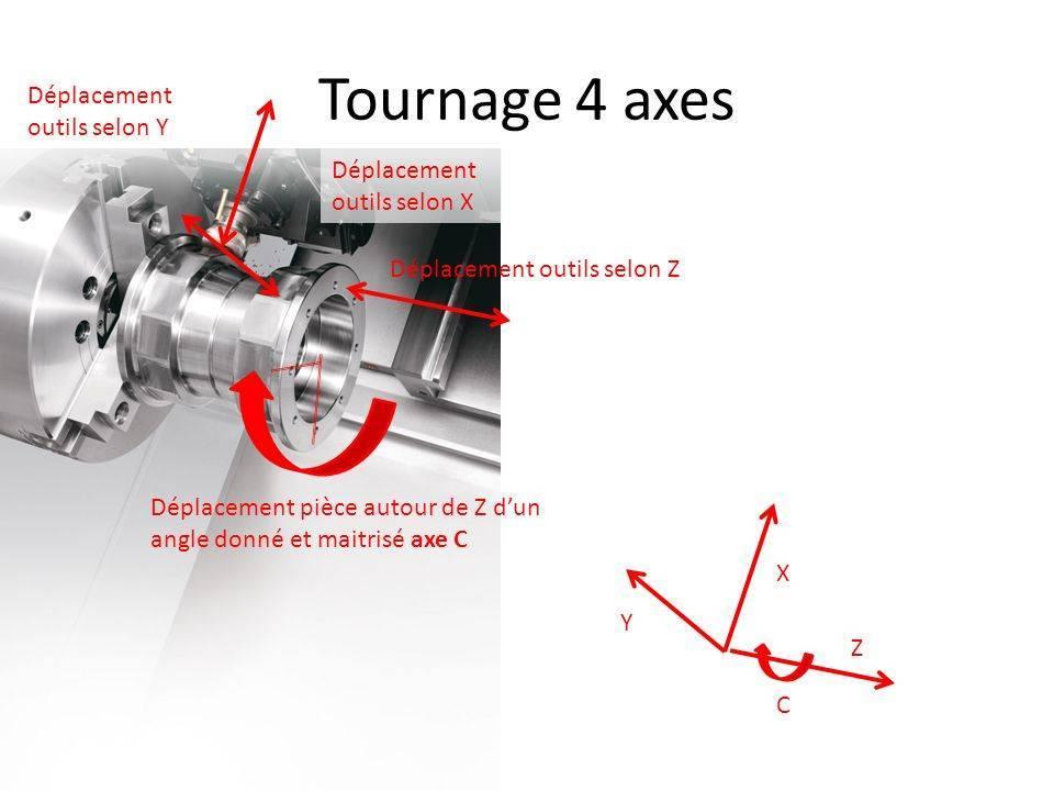 ent+outils+selon+Y+D%C3%A9placement+outils+selon+X.jpg