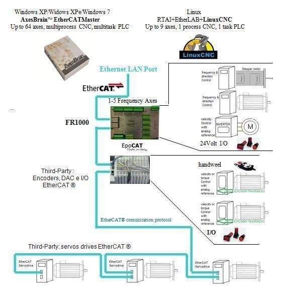 epocat_FR1000_applicazione_eng.jpg