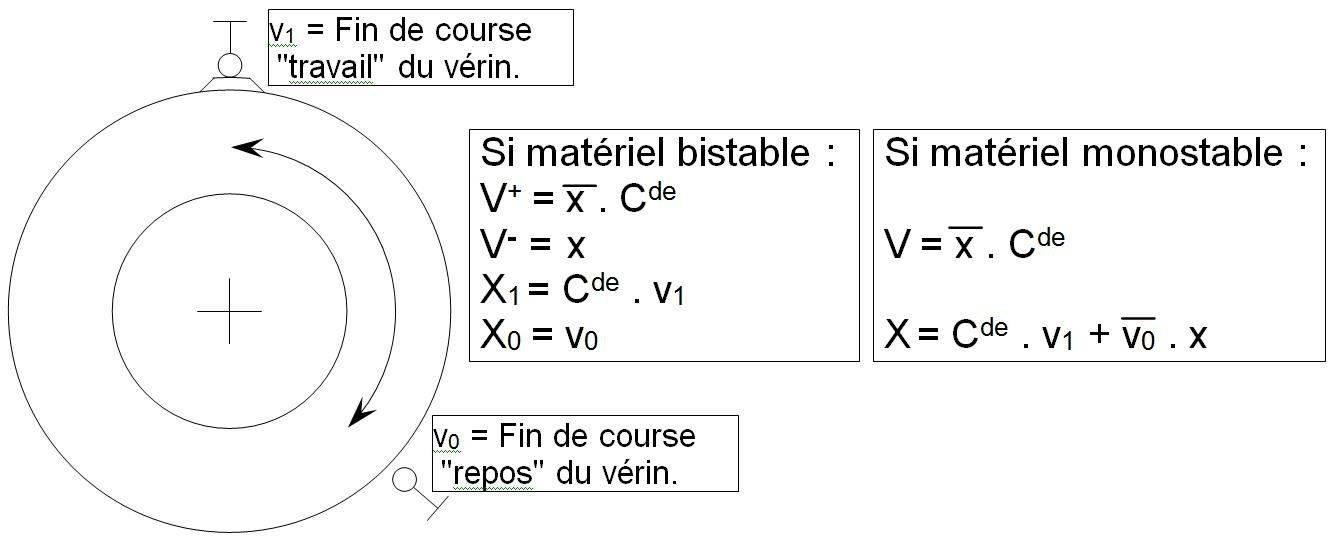 Équations.jpg