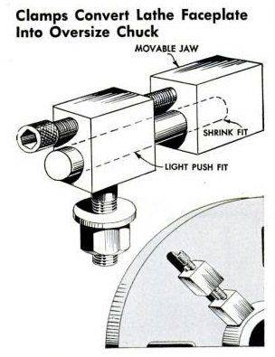 face-plate-sp-clamp.jpg