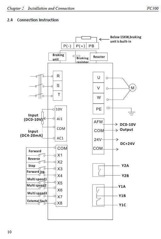 FC300-Conn01.jpg