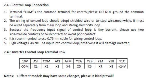FC300-ControlLoop.jpg