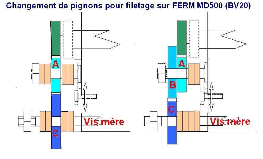 Ferm-MD500-pignons-vm.jpg