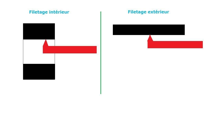 Filetage.jpg