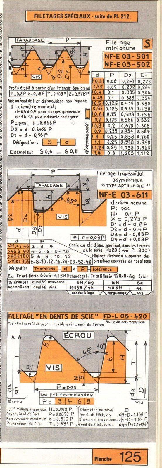 Filetages speciaux 2.jpg